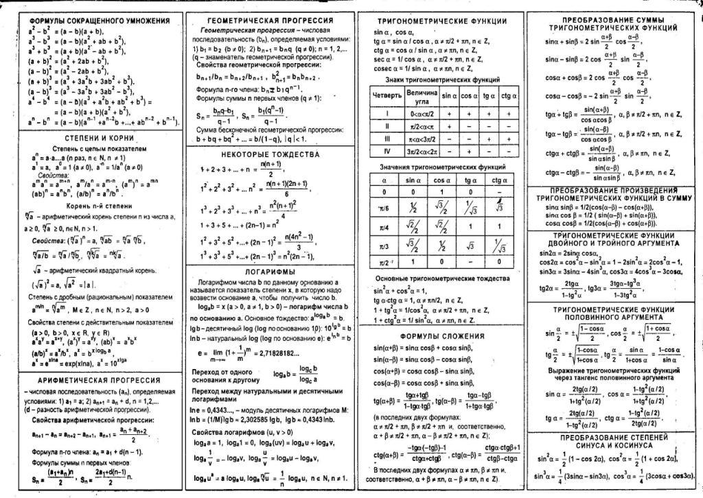 шпаргалка по математике на 8 класс